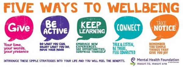 Ways-to-Well-Being-Mental-Health-Foundation-NZ